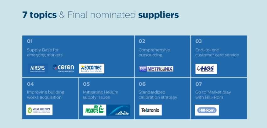 Ceren Elektronik assigned as RF Cage supplier for APAC region